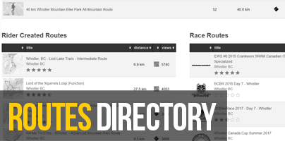 routes directory