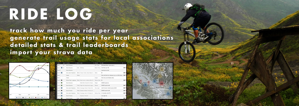Trailforks | Trail Database & Maps